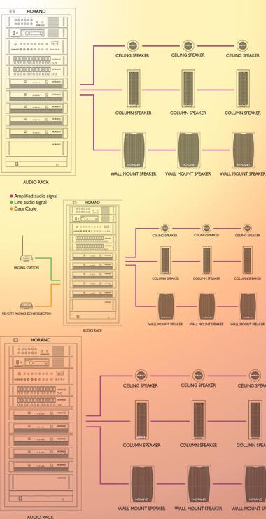 بلندگو تحت شبکه